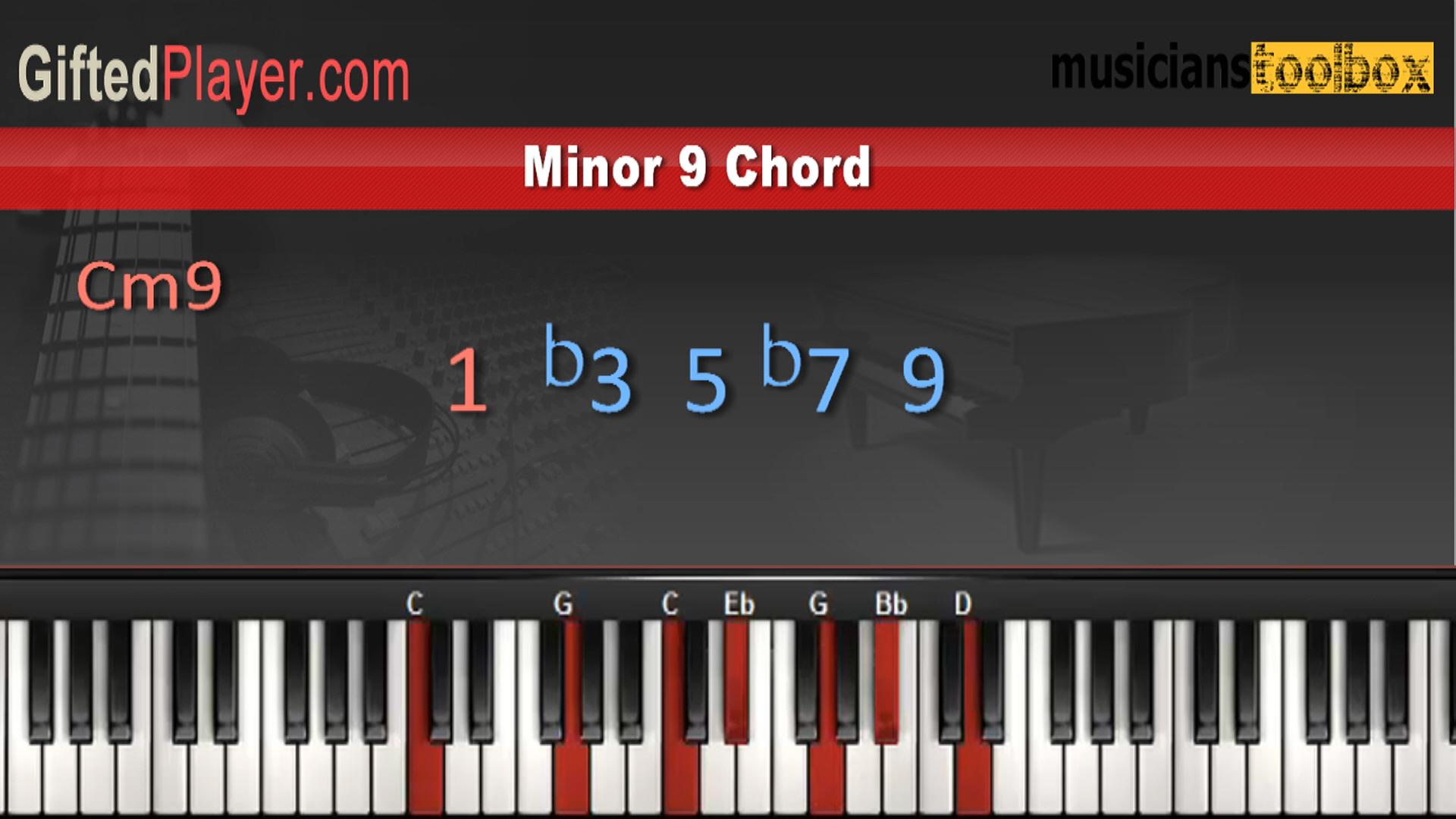 Perfect Cm9 Piano Chord Motif Song Chords Images Apa Montrealfo